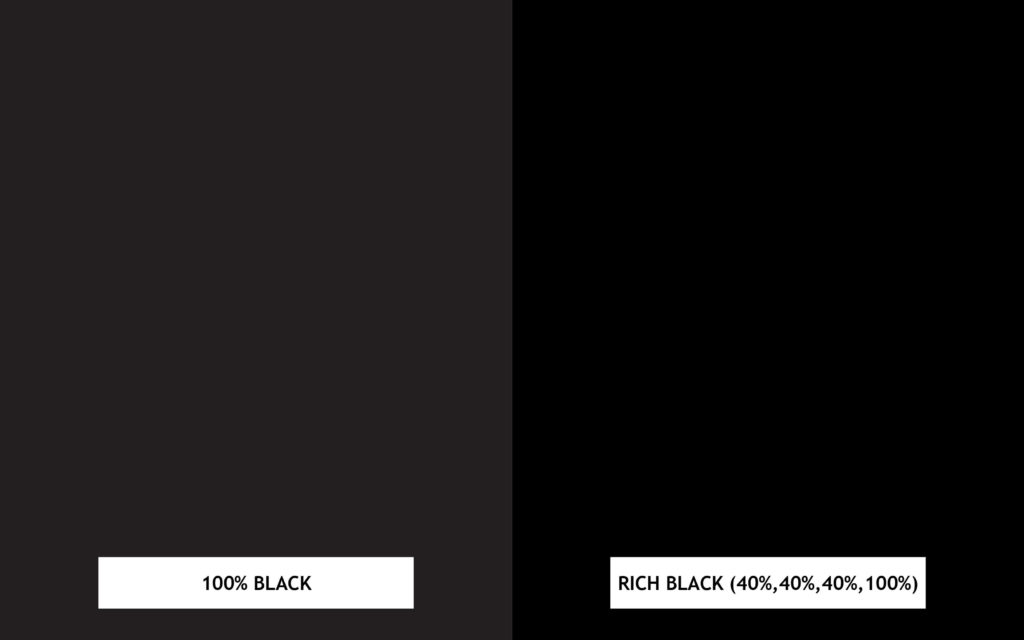 SM1 Black v Rich Black